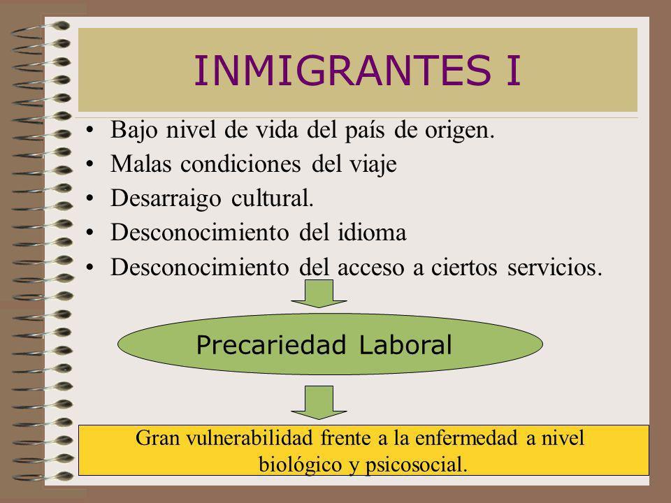 INMIGRANTES I Bajo nivel de vida del país de origen.