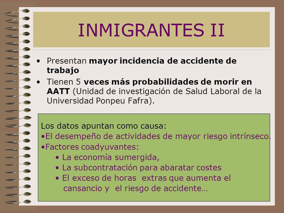 INMIGRANTES II Presentan mayor incidencia de accidente de trabajo