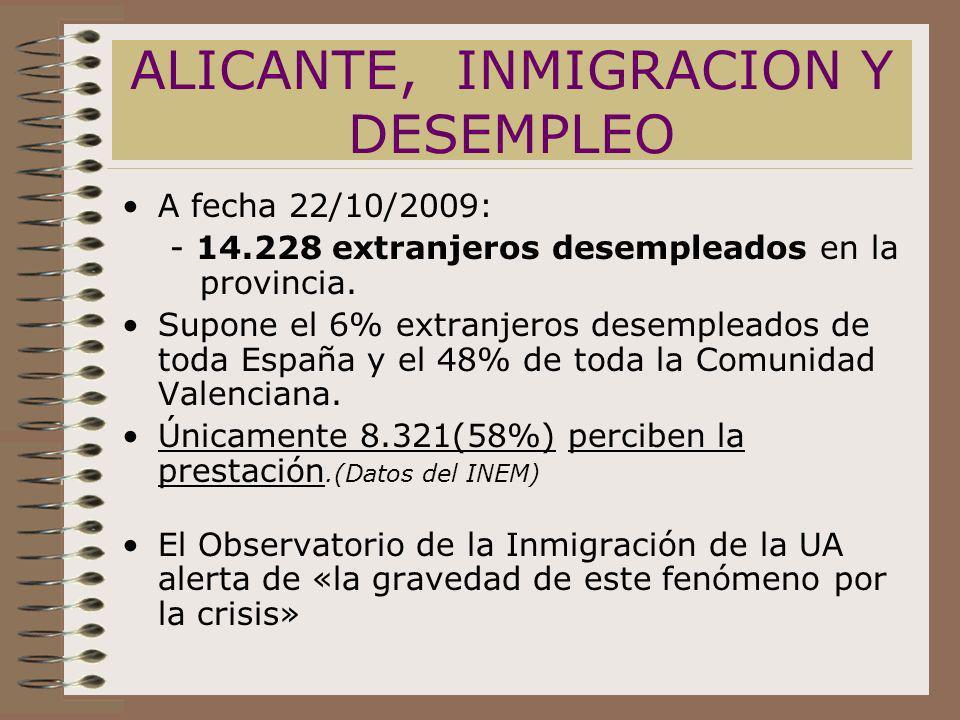 ALICANTE, INMIGRACION Y DESEMPLEO