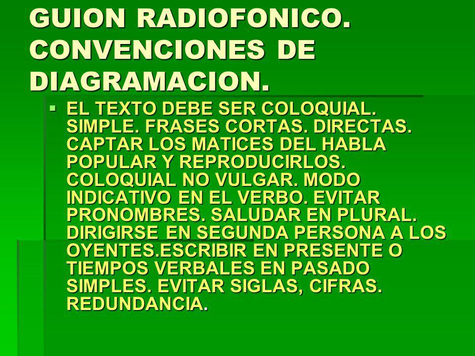GUION RADIOFONICO. CONVENCIONES DE DIAGRAMACION.
