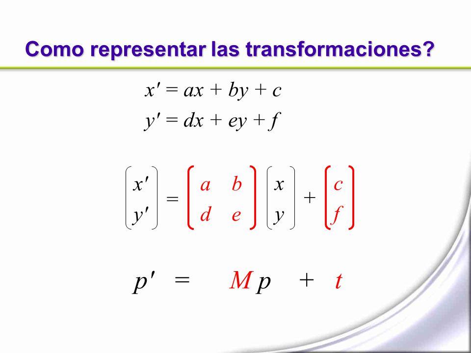 Como representar las transformaciones