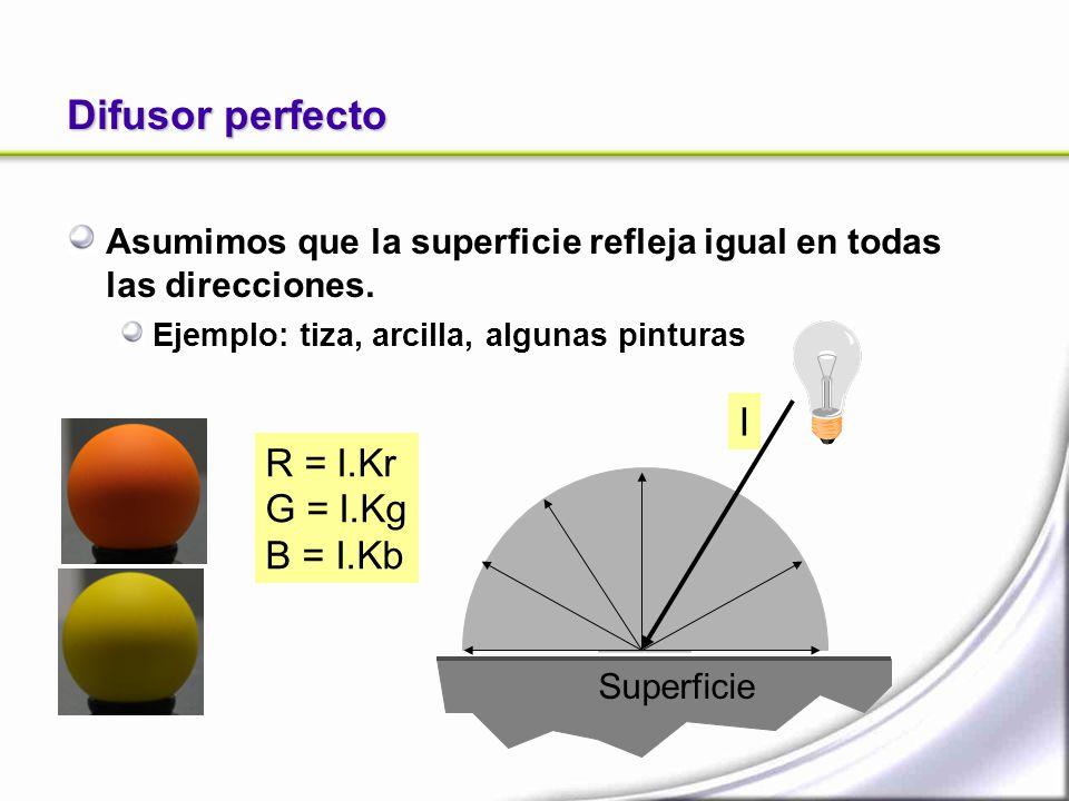 Difusor perfecto I R = I.Kr G = I.Kg B = I.Kb