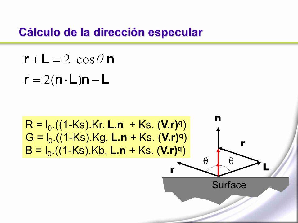 Cálculo de la dirección especular