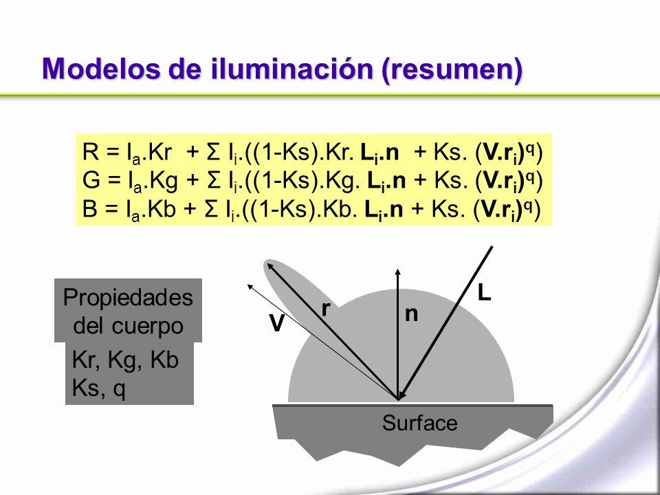 Modelos de iluminación (resumen)