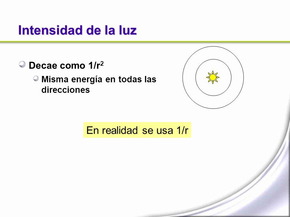 Intensidad de la luz En realidad se usa 1/r Decae como 1/r2