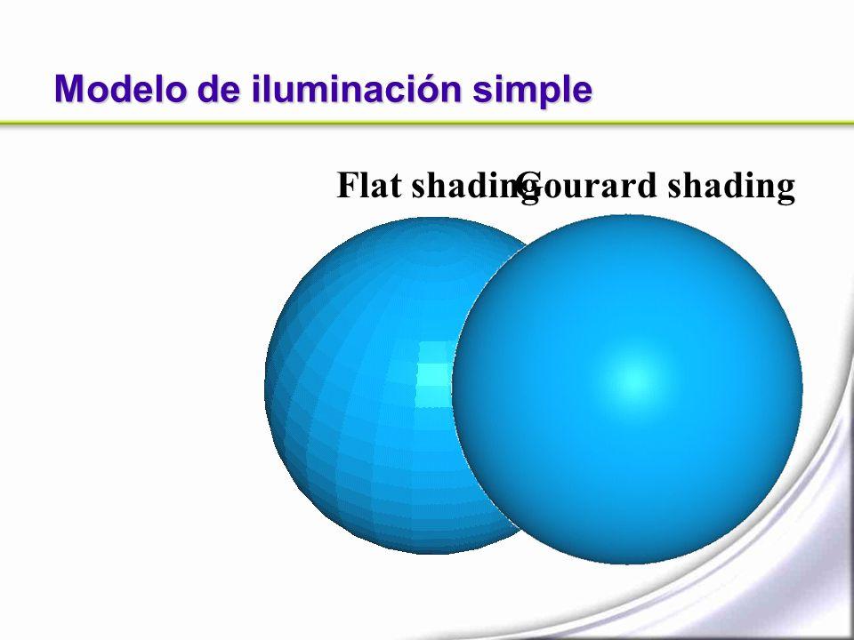 Modelo de iluminación simple