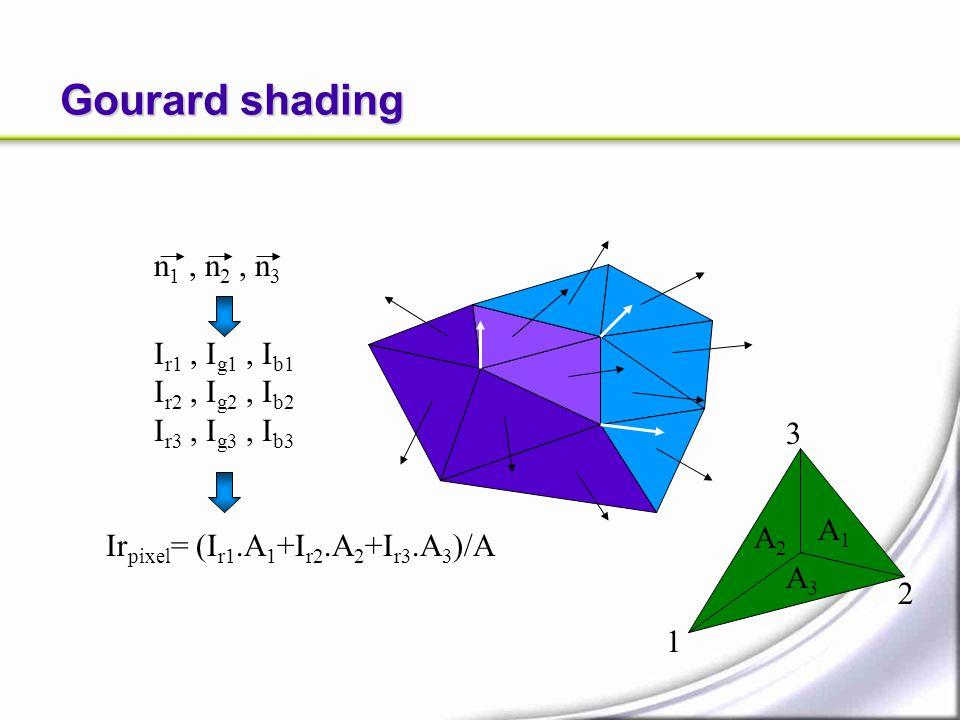 Gourard shading n1 , n2 , n3 Ir1 , Ig1 , Ib1 Ir2 , Ig2 , Ib2