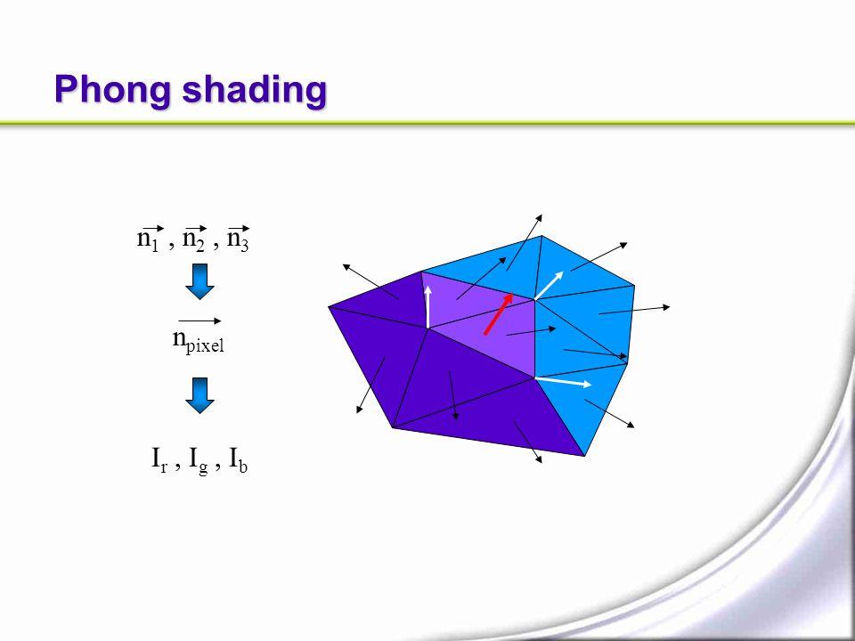 Phong shading n1 , n2 , n3 npixel Ir , Ig , Ib