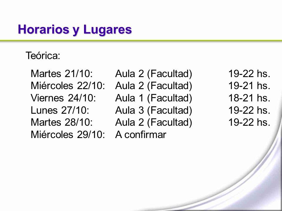 Horarios y Lugares Teórica: Martes 21/10: Aula 2 (Facultad) 19-22 hs.