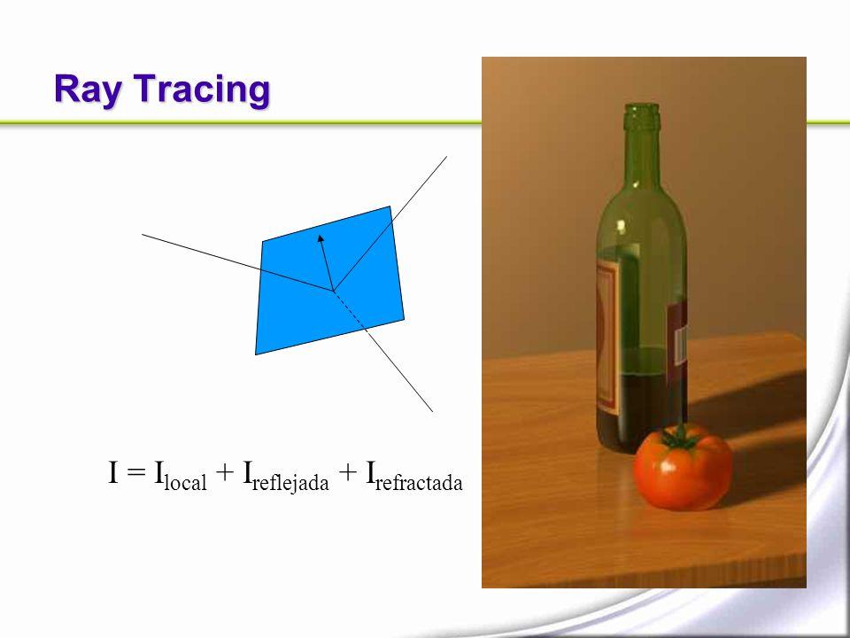 Ray Tracing I = Ilocal + Ireflejada + Irefractada