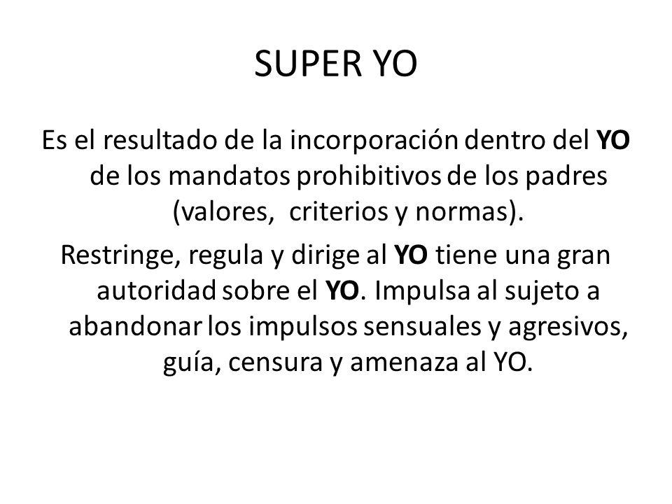 SUPER YO Es el resultado de la incorporación dentro del YO de los mandatos prohibitivos de los padres (valores, criterios y normas).