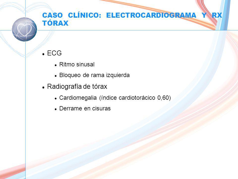 CASO CLÍNICO: ELECTROCARDIOGRAMA Y RX TÓRAX