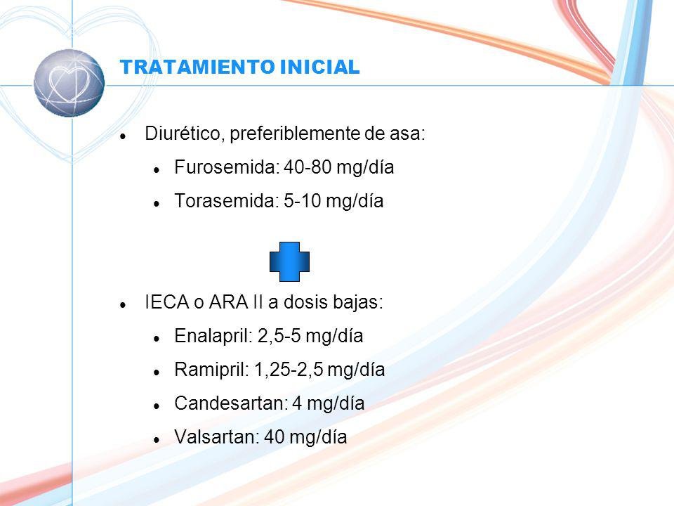 Diurético, preferiblemente de asa: Furosemida: 40-80 mg/día