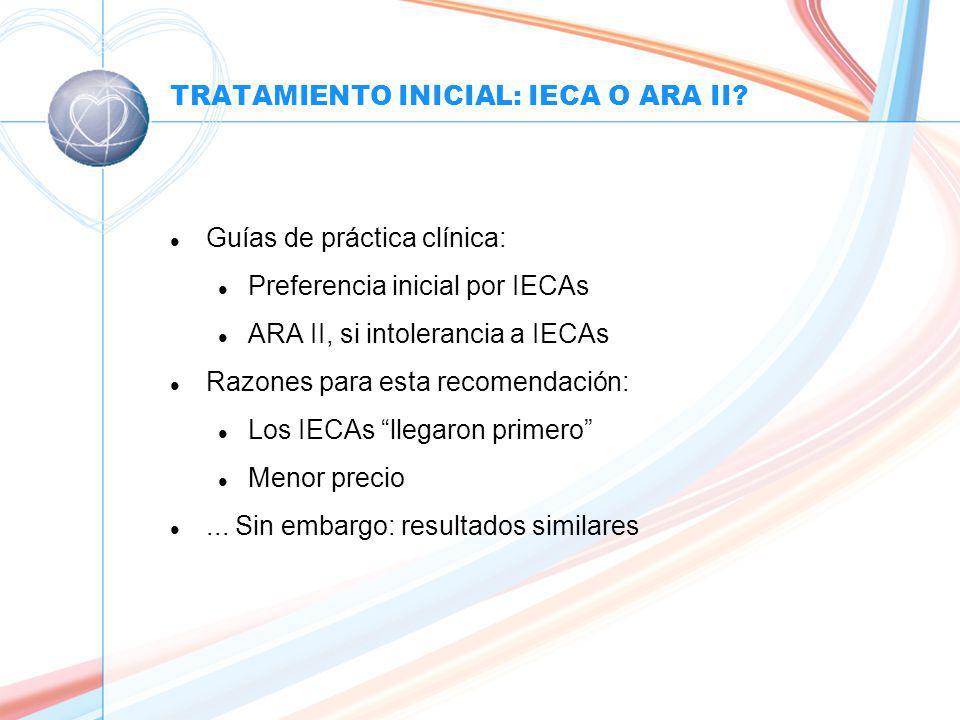 TRATAMIENTO INICIAL: IECA O ARA II