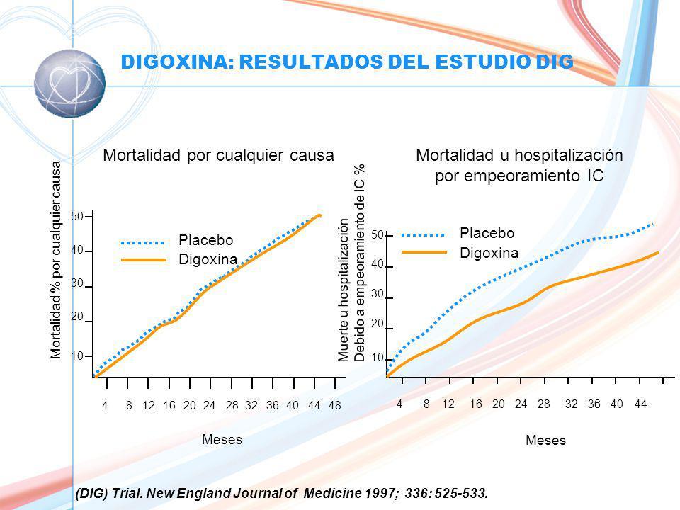 DIGOXINA: RESULTADOS DEL ESTUDIO DIG
