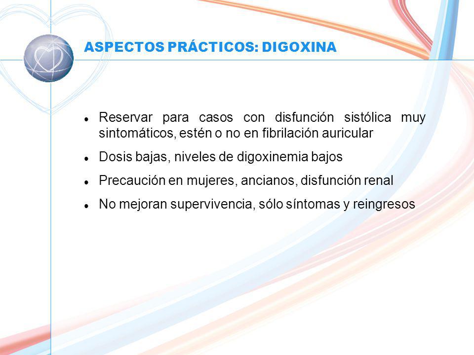 ASPECTOS PRÁCTICOS: DIGOXINA