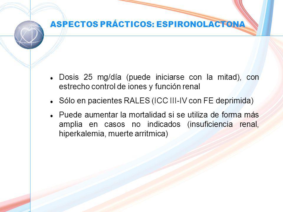 ASPECTOS PRÁCTICOS: ESPIRONOLACTONA