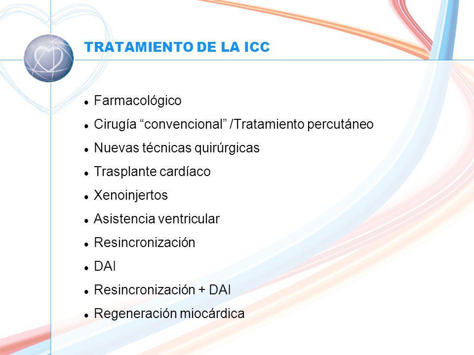 Cirugía convencional /Tratamiento percutáneo