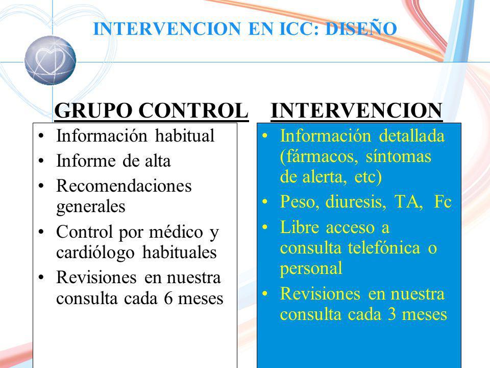 INTERVENCION EN ICC: DISEÑO