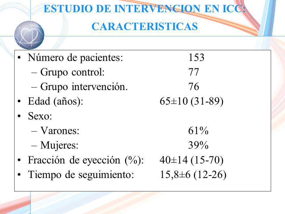 ESTUDIO DE INTERVENCION EN ICC: CARACTERISTICAS