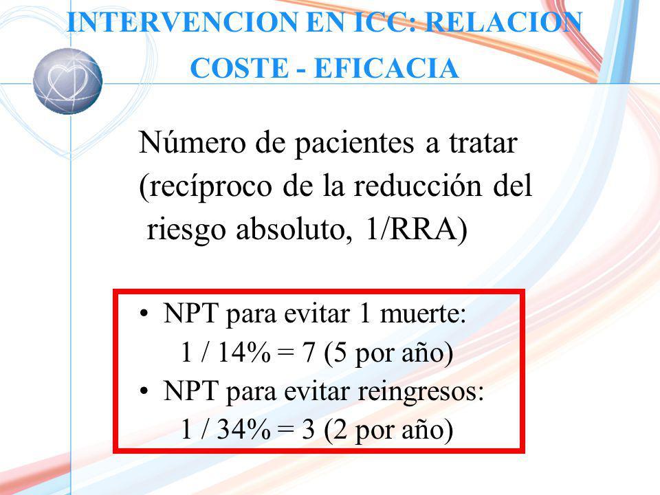 INTERVENCION EN ICC: RELACION COSTE - EFICACIA