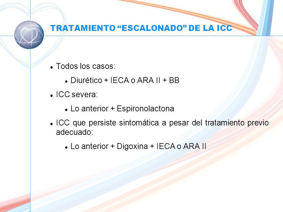 TRATAMIENTO ESCALONADO DE LA ICC