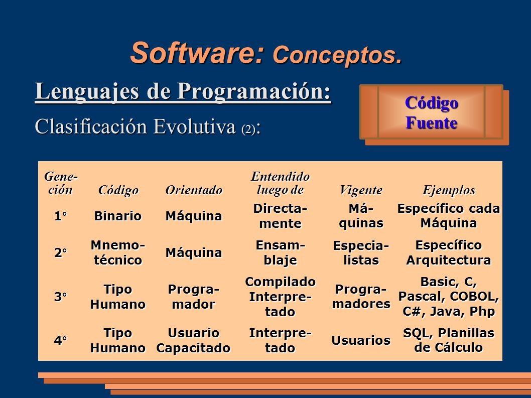 Software: Conceptos. Lenguajes de Programación: