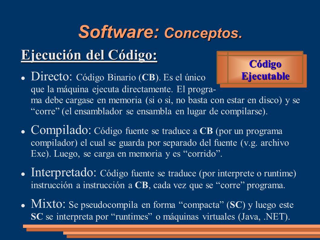 Software: Conceptos. Ejecución del Código: