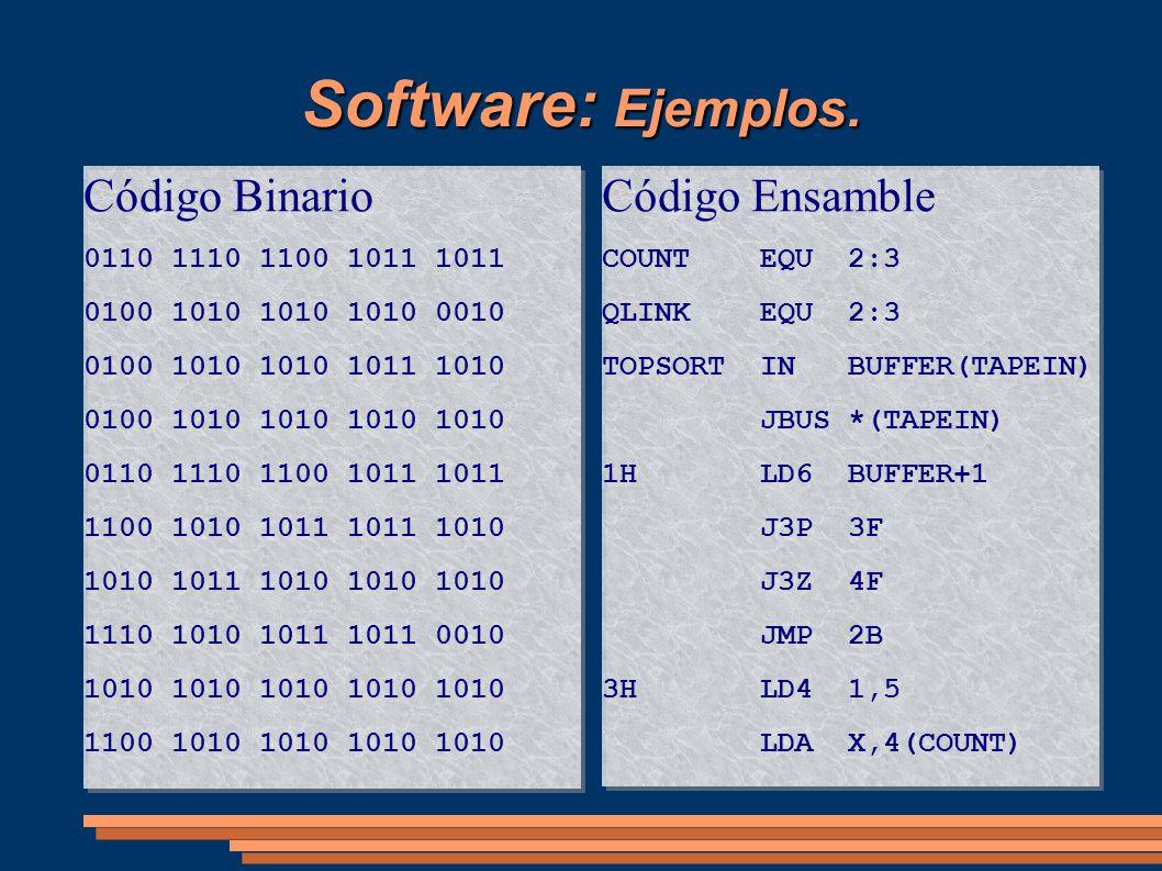 Software: Ejemplos. Código Binario Código Ensamble