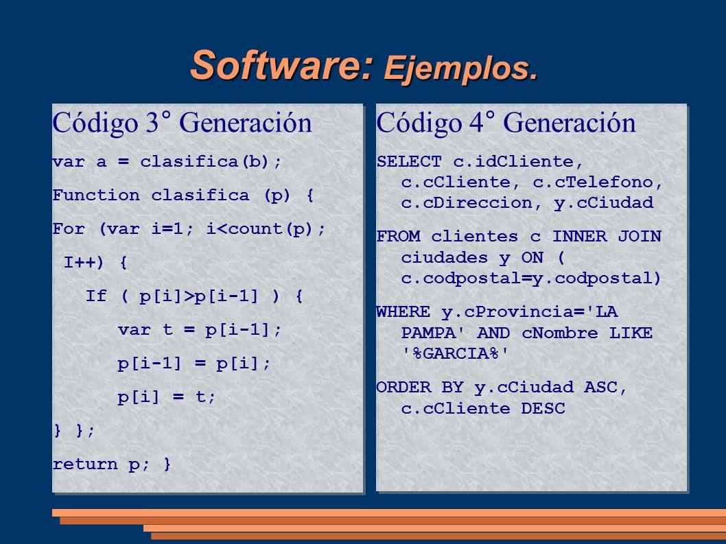 Software: Ejemplos. Código 3° Generación Código 4° Generación