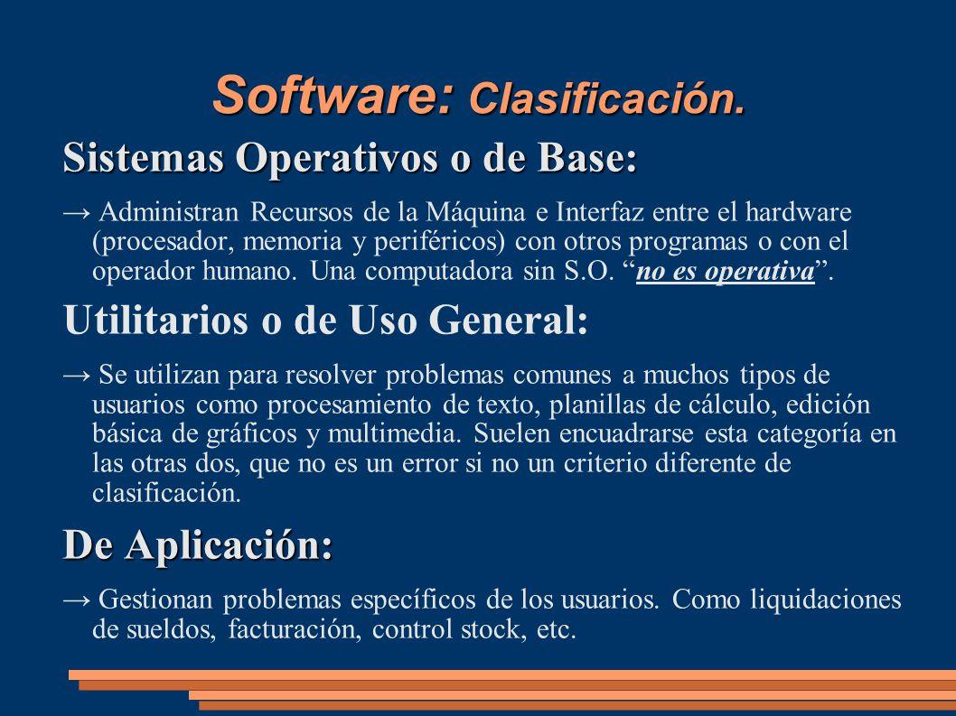 Software: Clasificación.