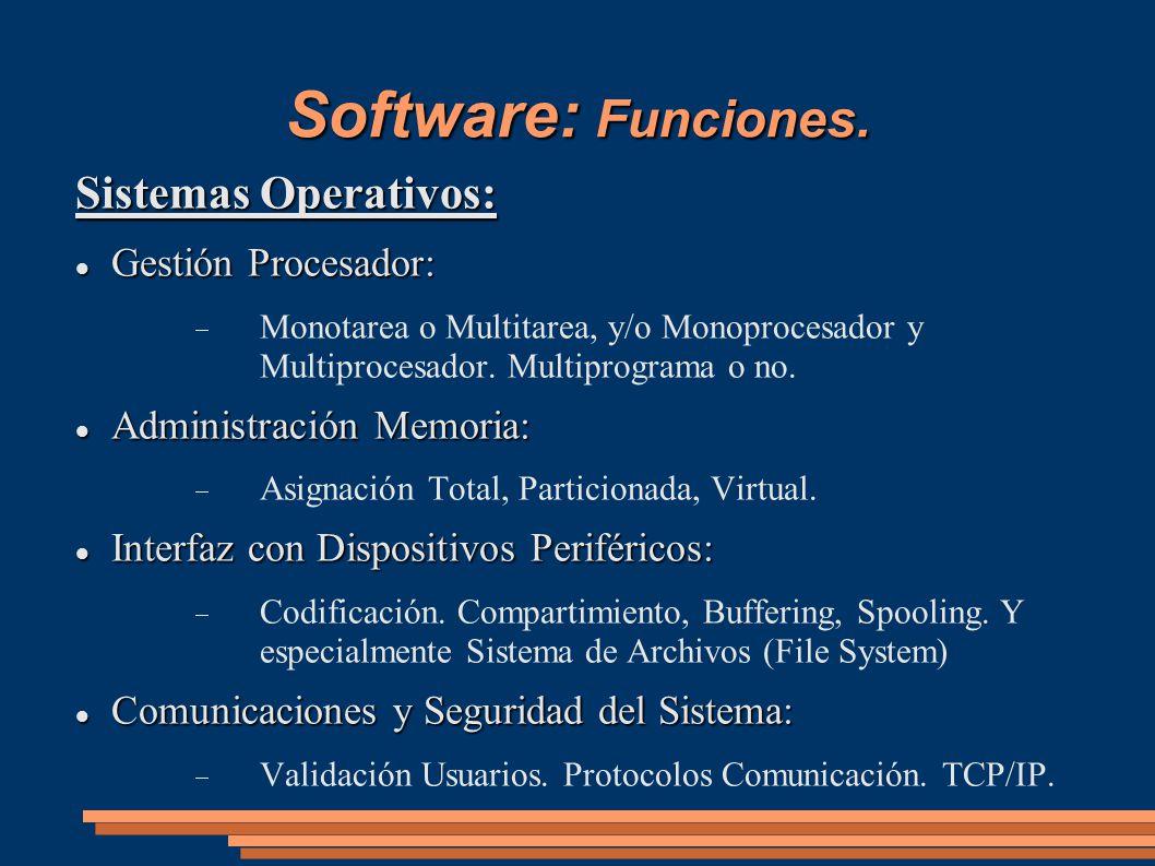 Software: Funciones. Sistemas Operativos: Gestión Procesador: