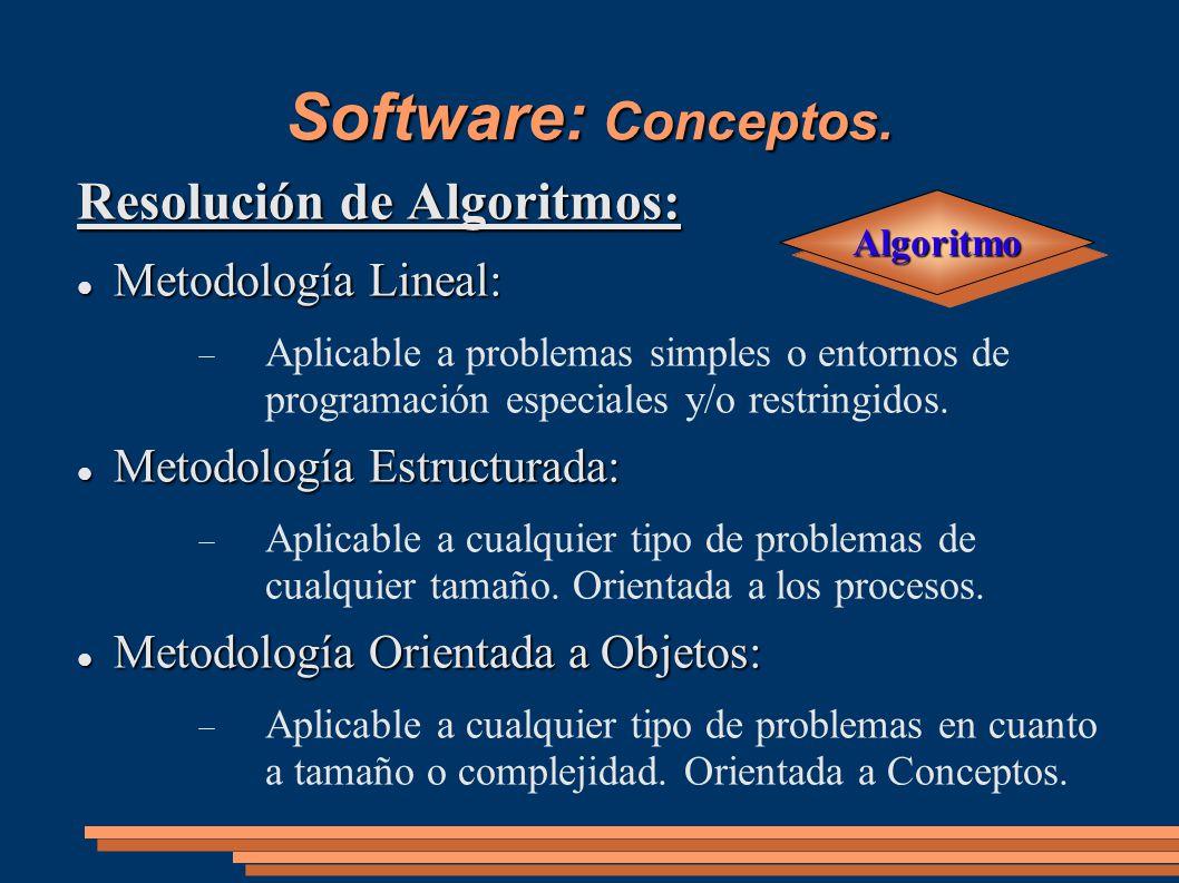 Software: Conceptos. Resolución de Algoritmos: Metodología Lineal: