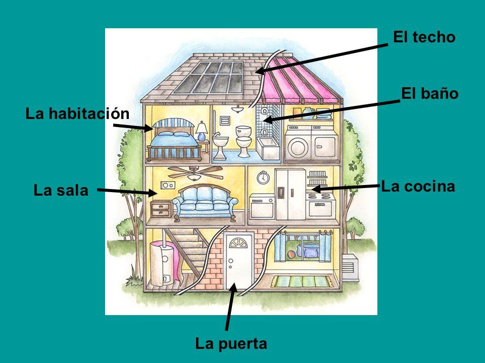 El techo El baño La habitación La cocina La sala La puerta