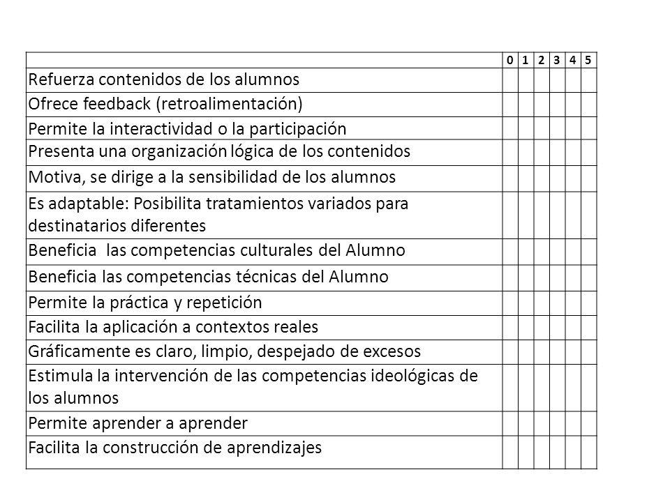 Refuerza contenidos de los alumnos Ofrece feedback (retroalimentación)
