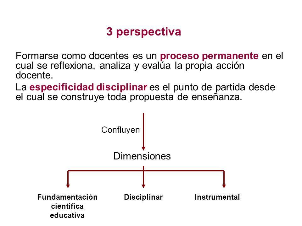 Fundamentación científica educativa