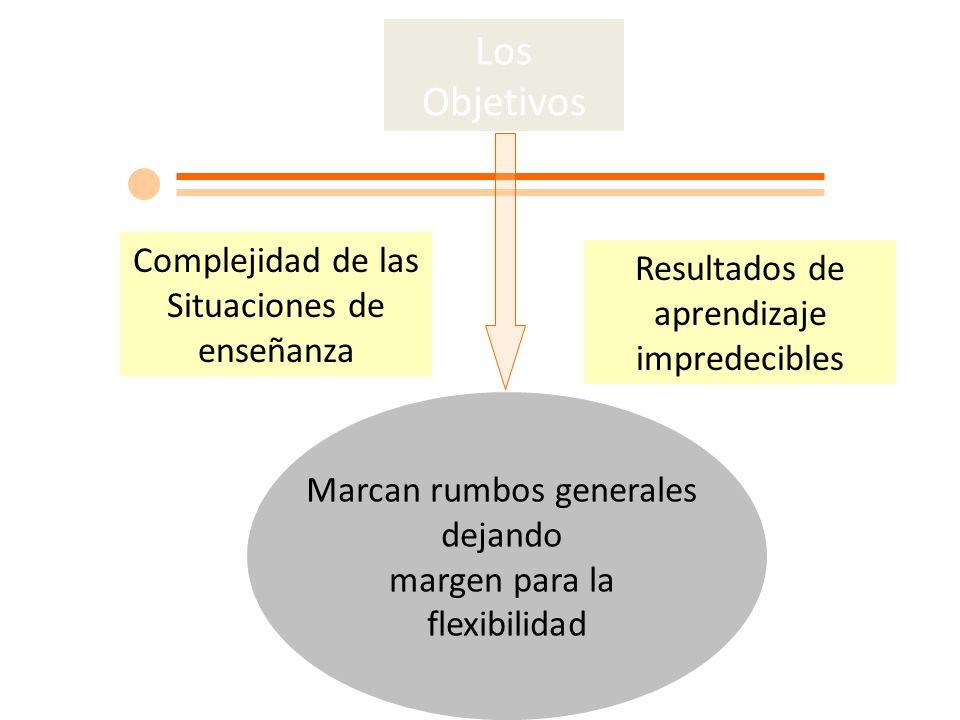 Los Objetivos Complejidad de las Situaciones de enseñanza
