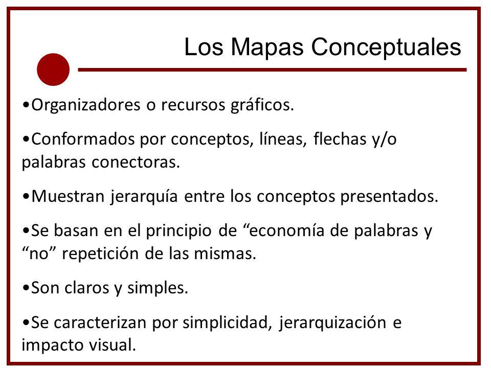 Los Mapas Conceptuales