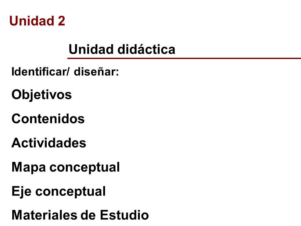 Unidad 2 Unidad didáctica Objetivos Contenidos Actividades