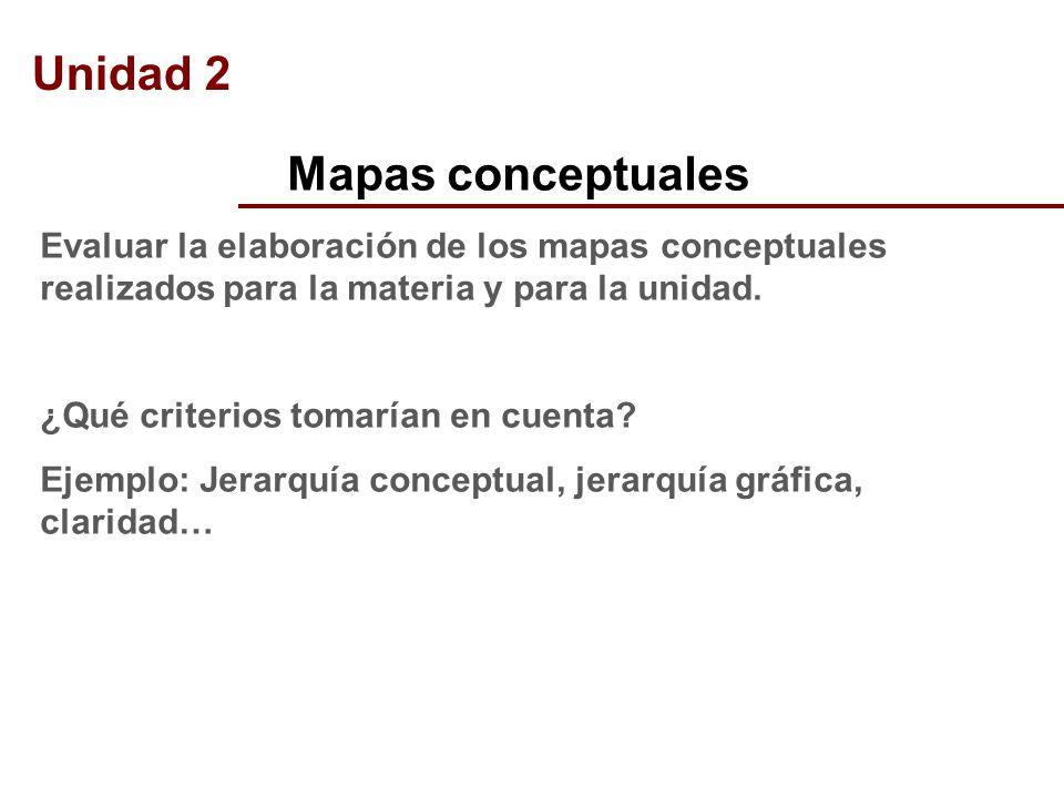 Unidad 2 Mapas conceptuales