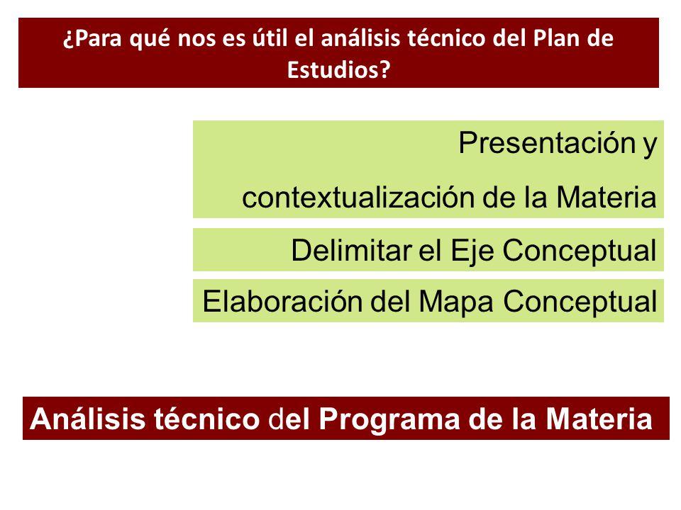 ¿Para qué nos es útil el análisis técnico del Plan de Estudios