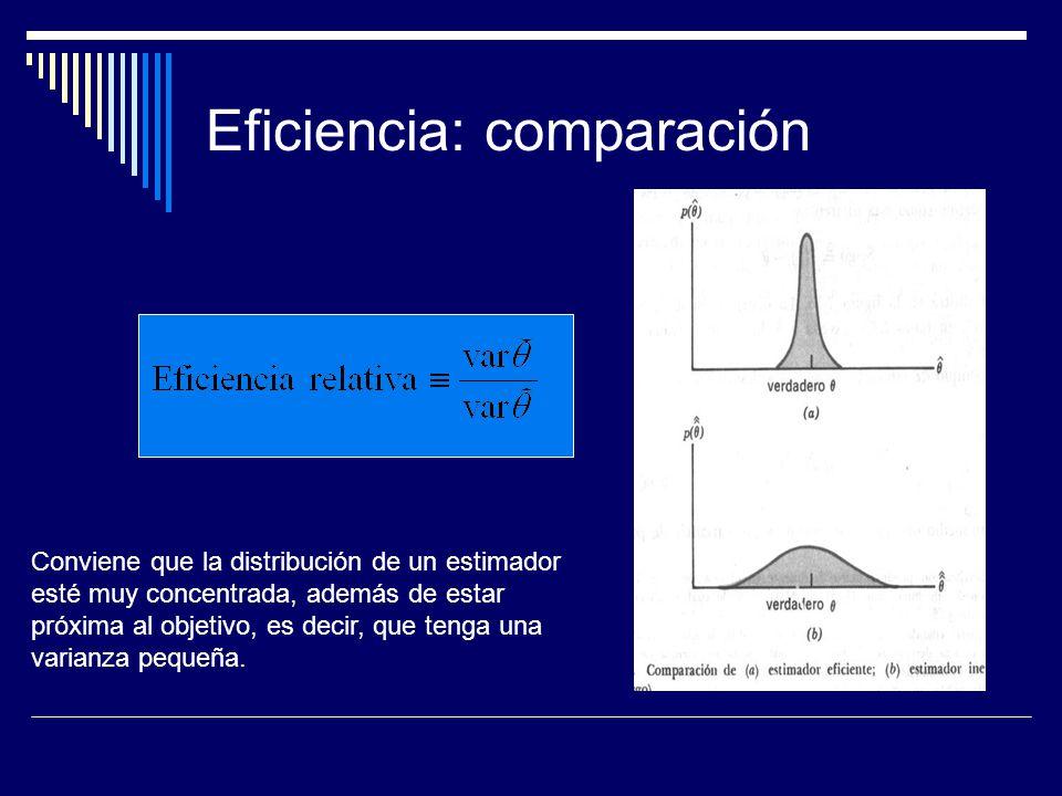 Eficiencia: comparación