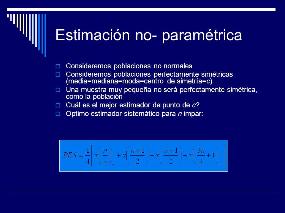 Estimación no- paramétrica