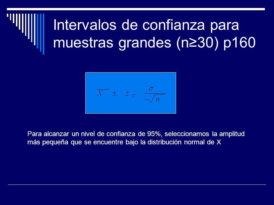Intervalos de confianza para muestras grandes (n≥30) p160