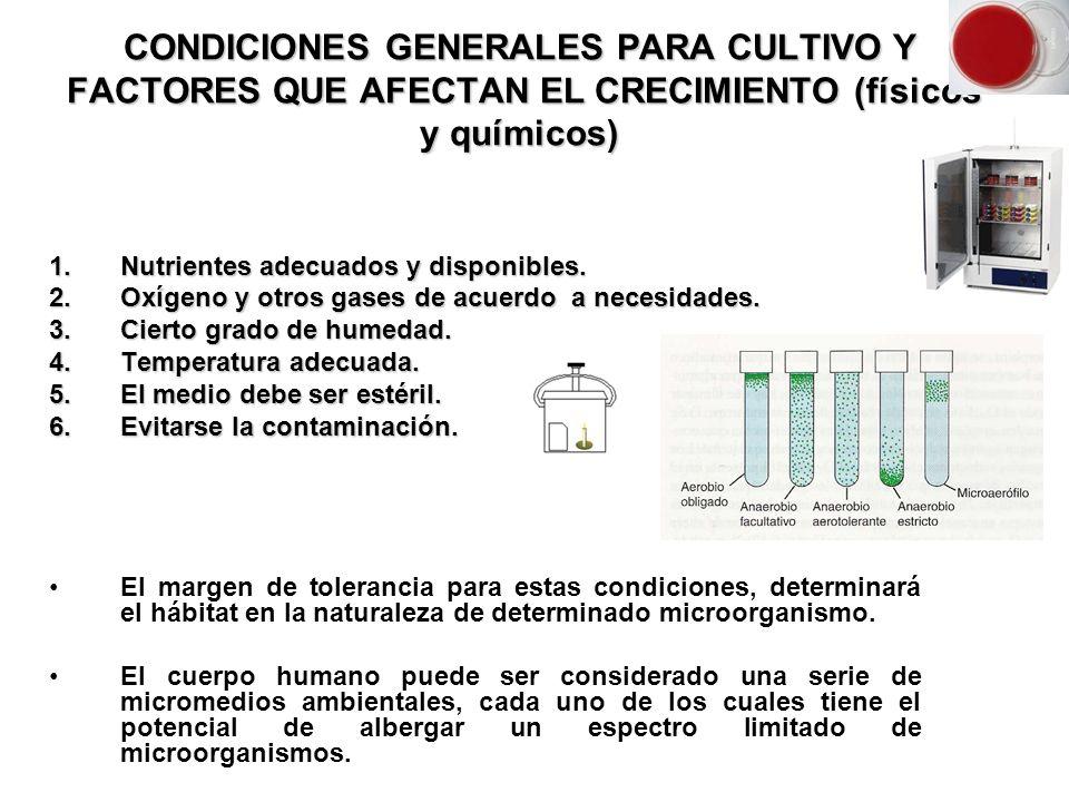 CONDICIONES GENERALES PARA CULTIVO Y FACTORES QUE AFECTAN EL CRECIMIENTO (físicos y químicos)