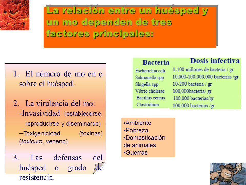 La relación entre un huésped y un mo dependen de tres factores principales: