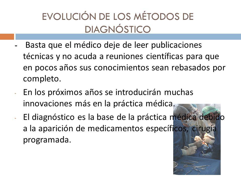EVOLUCIÓN DE LOS MÉTODOS DE DIAGNÓSTICO