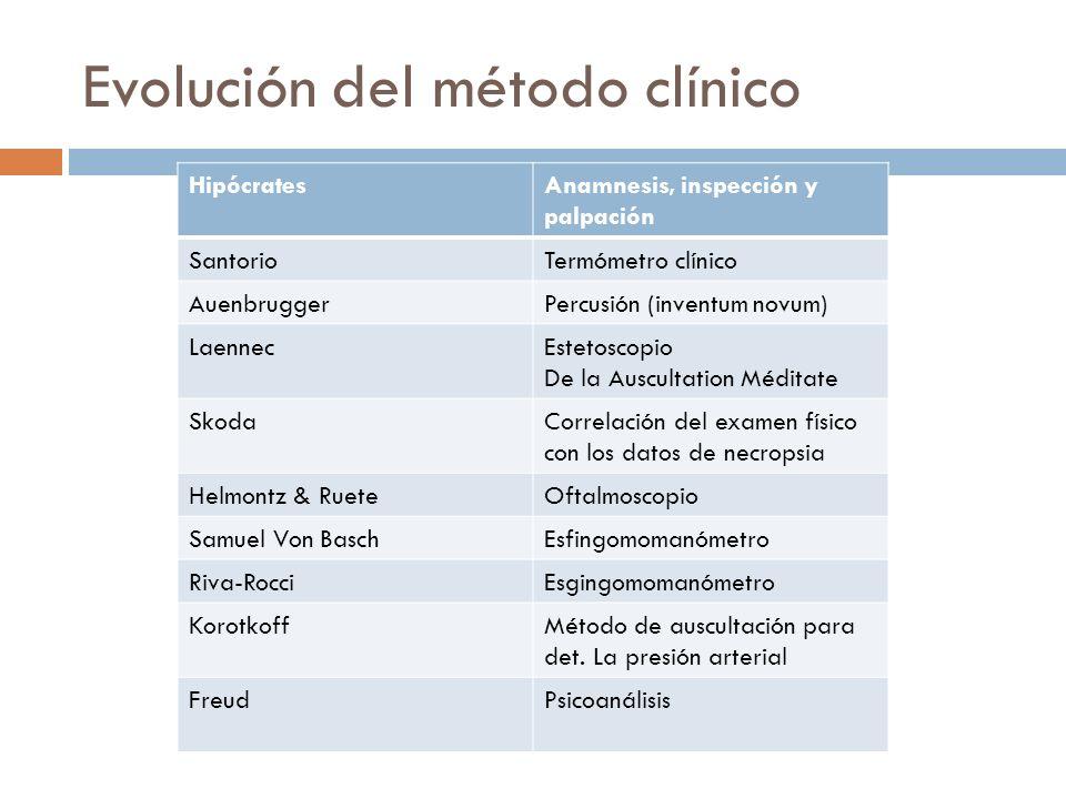 Evolución del método clínico