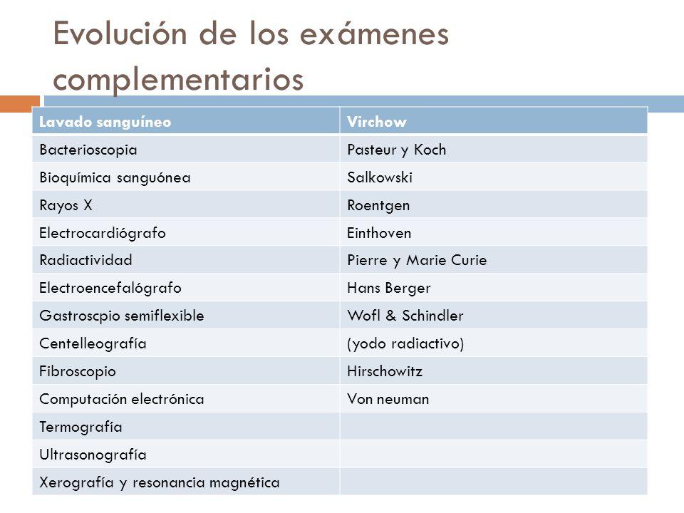 Evolución de los exámenes complementarios