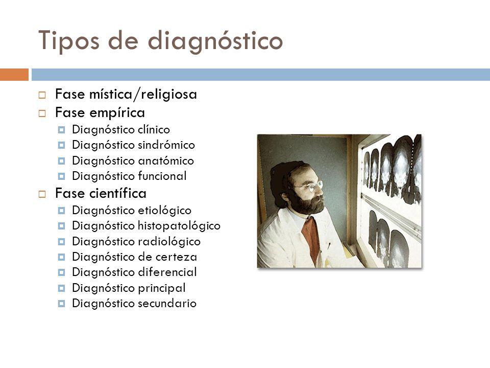 Tipos de diagnóstico Fase mística/religiosa Fase empírica